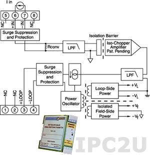 DSCT32-02 Нормализатор сигналов постоянного тока, вход 0...20 мА, выход 4...20 мА