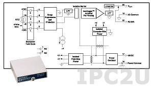 SCM5B35-05 Нормализатор сигналов 4-проводного термометра сопротивления, линеаризованный, Pt-100, -100...+200 C, выход: 0...+5 В