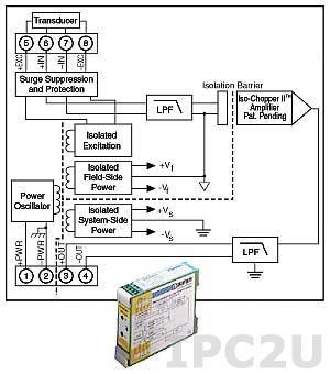 DSCA43-04 Нормализатор сигналов напряжения постоянного тока, источник питания датчика, вход -4...+4 В, выход -10...+10 В