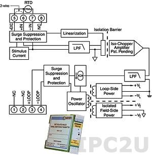 DSCT34-05 Нормализатор сигналов 2- или 3-проводных термосопротивлений с линеаризацией, вход Pt100 (0...+400 °C), выход 4...20 мА