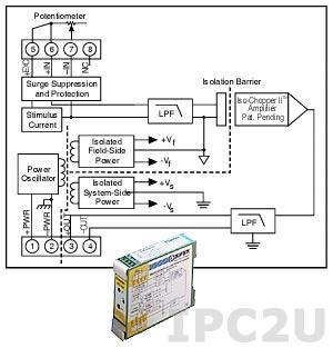 DSCA36-02C Нормализатор сигналов потенциометров, вход 0...500 Ом, выход 4...20 мА