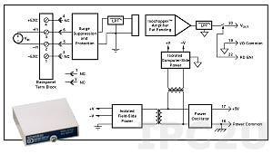 SCM5B31-09 Нормализатор сигналов напряжения постоянного тока, вход -40...+40 В, выход -5...+5 В, полоса пропускания 4 Гц