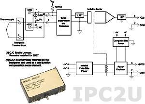 8B37K Нормализатор сигнала термопары типа K (XA), вход -100...+1350 °C, выход 0...+5 В
