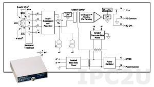 SCM5B34N-01 Нормализатор сигналов 2- или 3-проводного термометра сопротивления, линеаризованный, Ni-120, 0...+300 °C
