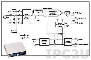 SCM5B40-06 Нормализатор сигналов напряжения постоянного тока, вход -100...+100 мВ, выход 0...+5 В, полоса пропускания 10 кГц