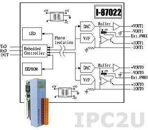 I-87022 CR Низкопрофильный модуль вывода, 2 канала аналогового вывода, 12-бит, последовательная шина