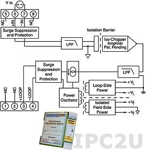 DSCT31-08 Нормализатор сигналов напряжения постоянного тока, вход 0...+20 В, выход 4...20 мА