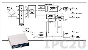 SCM5B38-36 Нормализатор сигнала тензодатчика, мостовая схема включения, вход 100 Ом...10 кОм и -33,3...+33,3 мВ, выход -5...+5 В