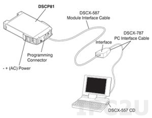 DSCX-440
