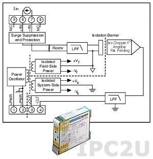 DSCA32-03 Нормализатор сигналов постоянного тока, вход -20...20 мА, выход -10...+10 В