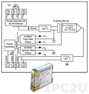 DSCA32-03