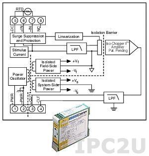 DSCA34-01C Нормализатор сигналов термосопротивлений, вход Pt100 (-100...+100°C), выход 4...20 мА, линеаризация