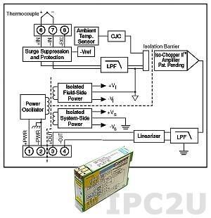 DSCA47J-02E Нормализатор сигналов термопар типа J, вход -100...+300°C, выход 0...20 мА, линеаризация