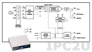 SCM5B41-05 Нормализатор сигналов напряжения постоянного тока, вход -5...+5 В, выход 0...+5 В, полоса пропускания 10 кГц
