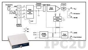 SCM5B45-26 Нормализатор частотного сигнала, вход 0...25 кГц, выход 0...+5 В