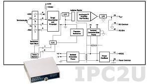 SCM5B37J Нормализатор сигнала термопары типа J, вход -100...+760 °C, выход 0...+5 В