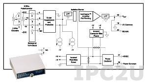 SCM5B36-03 Нормализатор сигналов потенциометра, вход 0...1 кОм, выход 0...+5 В