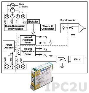 DSCA45-06E Нормализатор частоты сигналов, вход 0...25 кГц, выход 0...20 мА