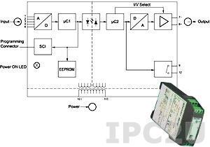 DSCP81-01 Настраиваемый нормализатор сигналов тока и напряжения 24-60В AC/DC, вход -1000...+1000 В и -100...+100 мА, выход -10...10 В и -20...20 мА, гальваническая изоляция
