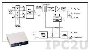SCM5B33-02E Нормализатор сигналов переменного напряжения, вход 0...+1 В, выход 0...20 мА