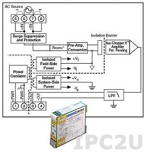 DSCA33-07E Нормализатор сигналов действующего значения переменного тока, вход 0...5 А, выход 0...20 мА