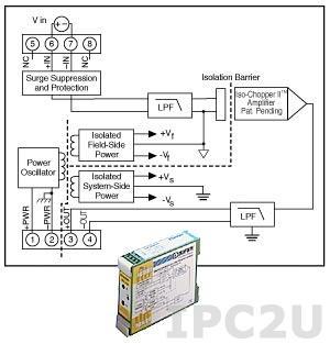 DSCA30-08 Нормализатор сигналов напряжения постоянного тока, вход 0...+50 мВ, выход 0...+10 В
